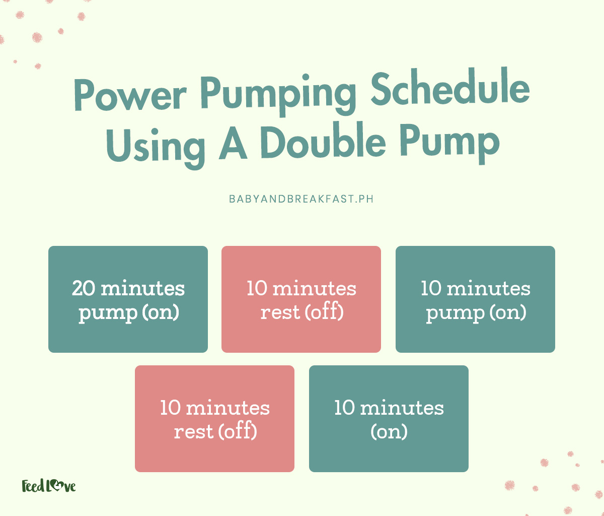 Power Pumping Schedule Using a Double Pump 20 minutes pump (on) 10 minutes rest (off) 10 minutes pump (on) 10 minutes rest (off) 10 minutes (on)